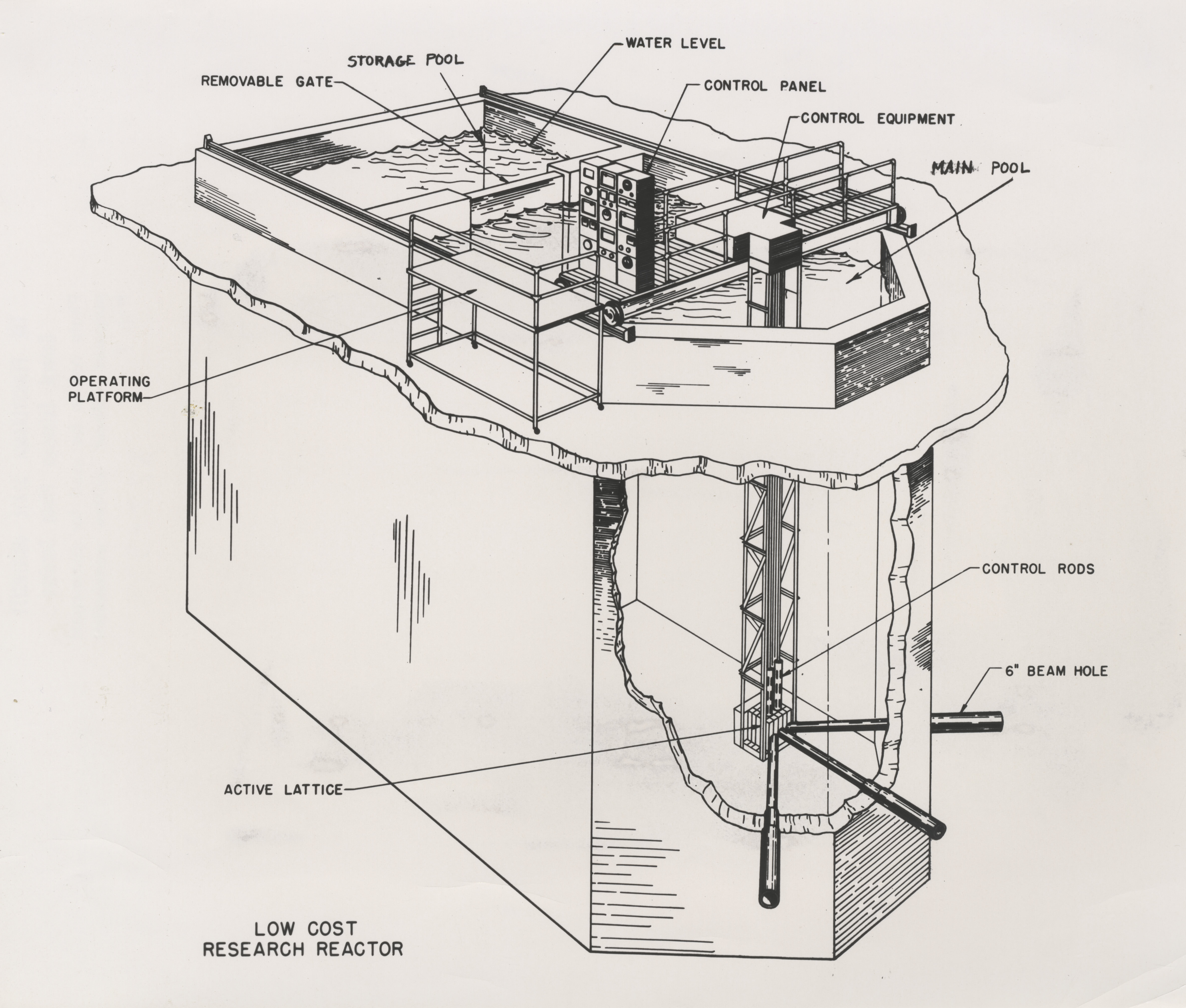 A schematic of the nuclear plant