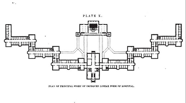 Linear Plan for a hospital