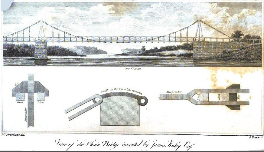 Diagram of the Chain Bridge at the Falls of the Schuylkill