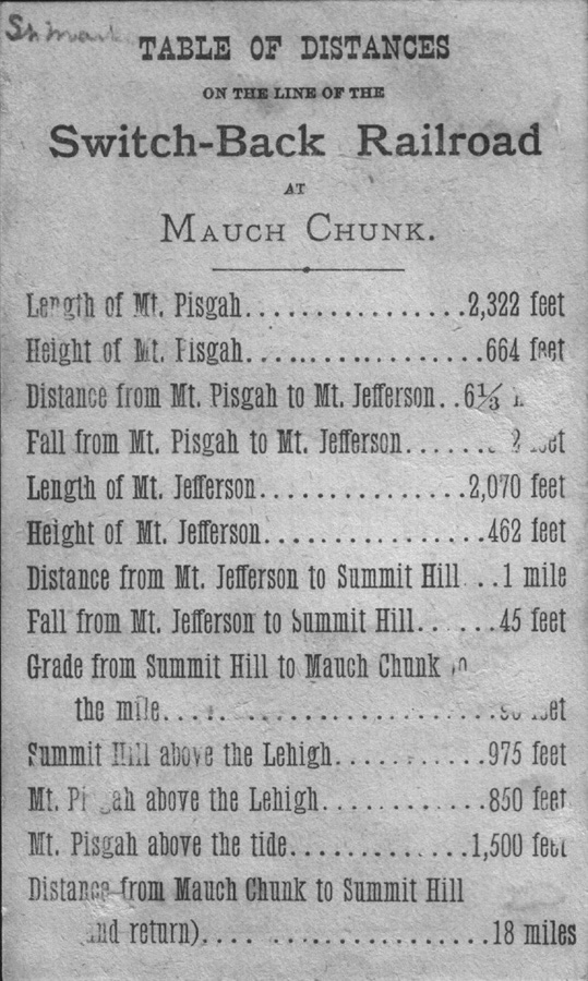 Switchback Gravity Railroad Time Schedule 1880, Distances